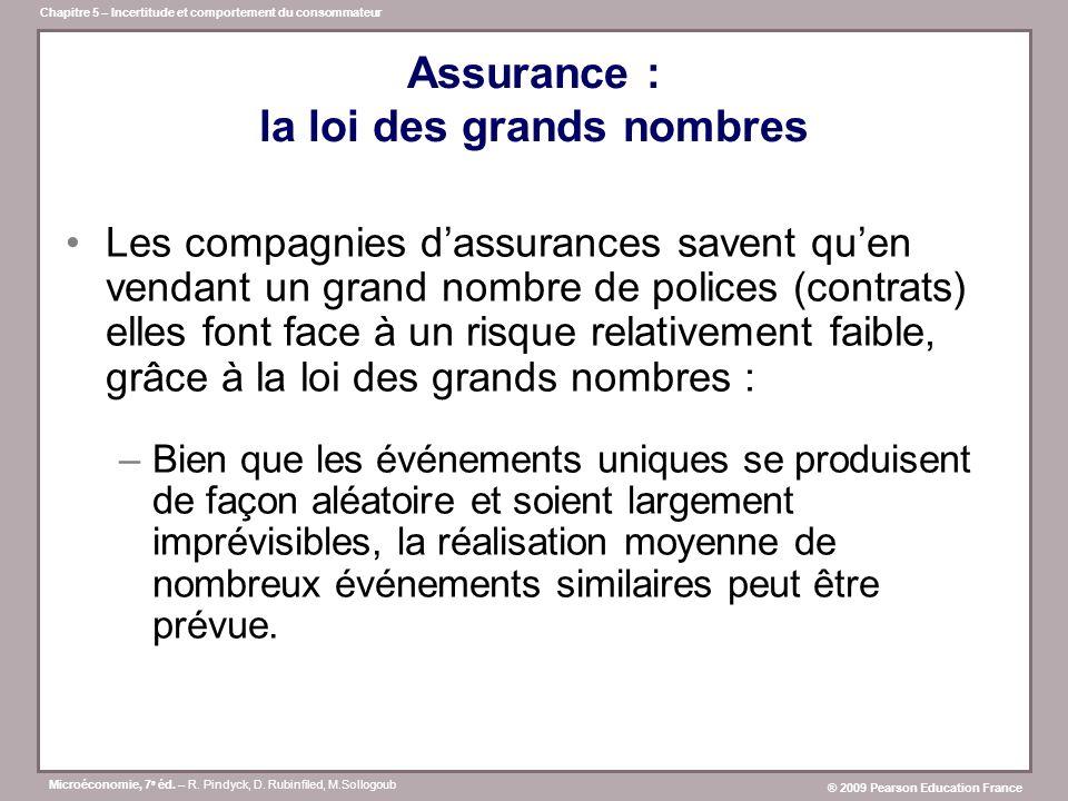 Assurance : la loi des grands nombres