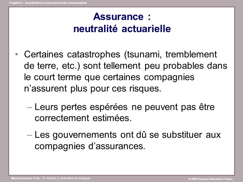 Assurance : neutralité actuarielle