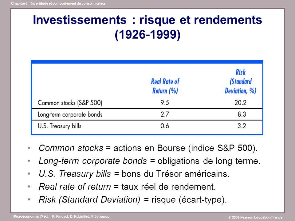 Investissements : risque et rendements (1926-1999)