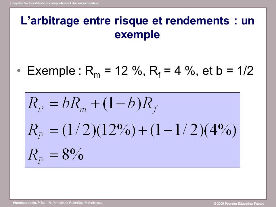 L'arbitrage entre risque et rendements : un exemple