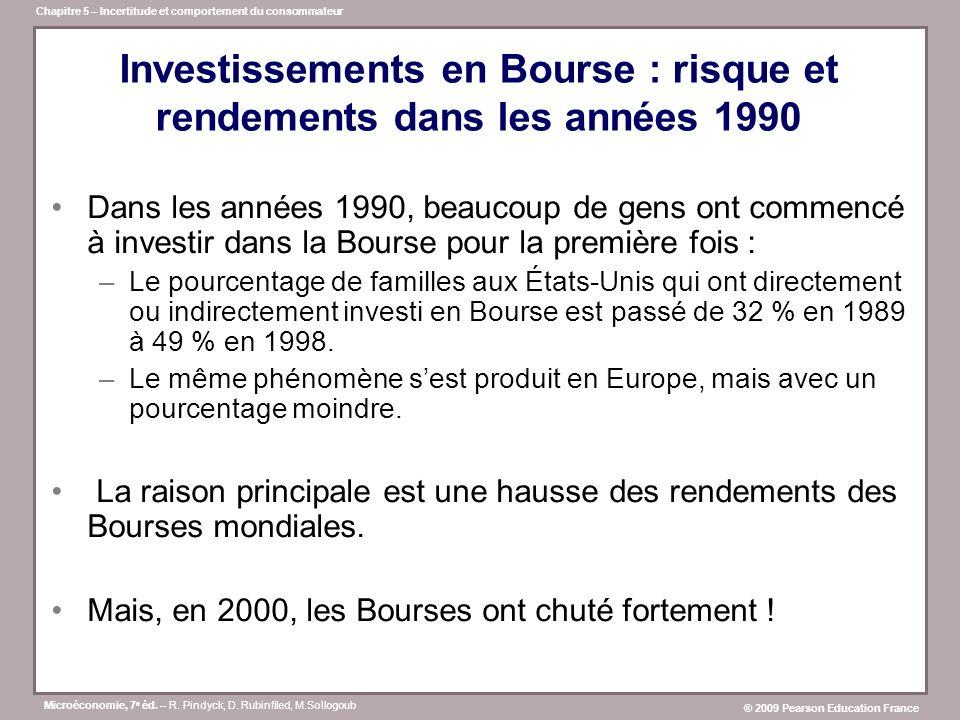 Investissements en Bourse : risque et rendements dans les années 1990