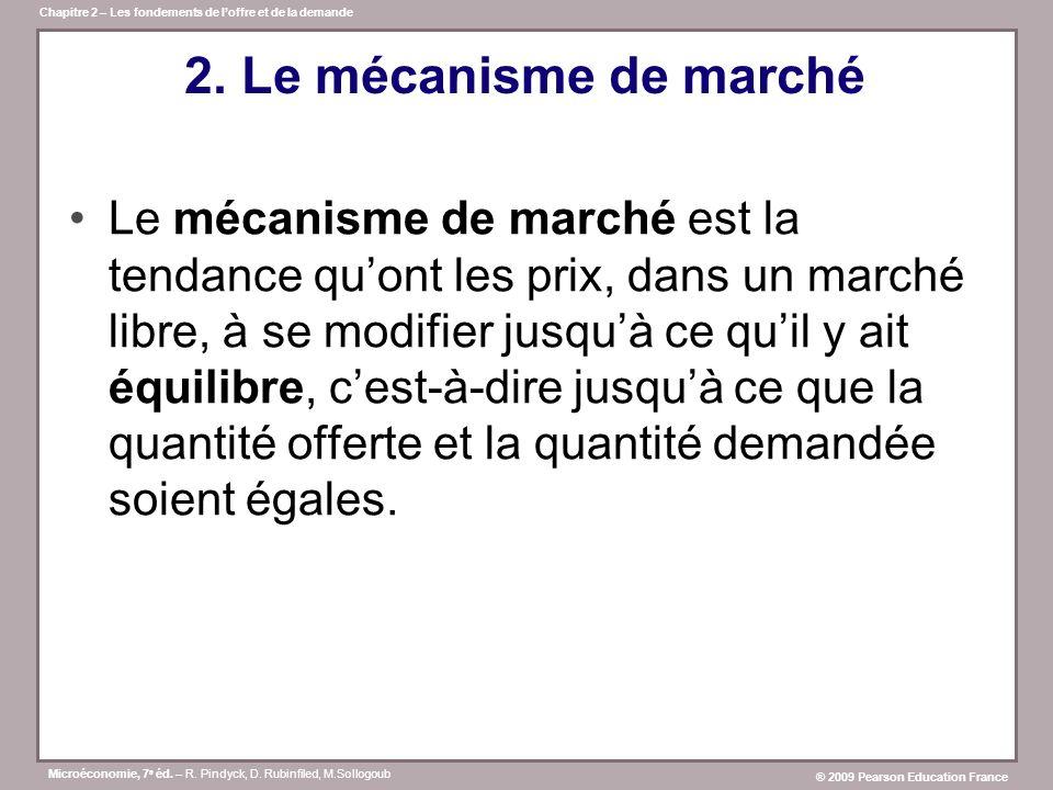 2. Le mécanisme de marché