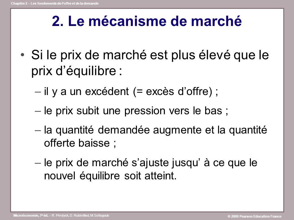 2. Le mécanisme de marché Si le prix de marché est plus élevé que le prix d'équilibre : il y a un excédent (= excès d'offre) ;