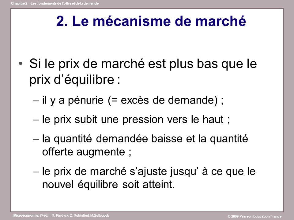 2. Le mécanisme de marché Si le prix de marché est plus bas que le prix d'équilibre : il y a pénurie (= excès de demande) ;