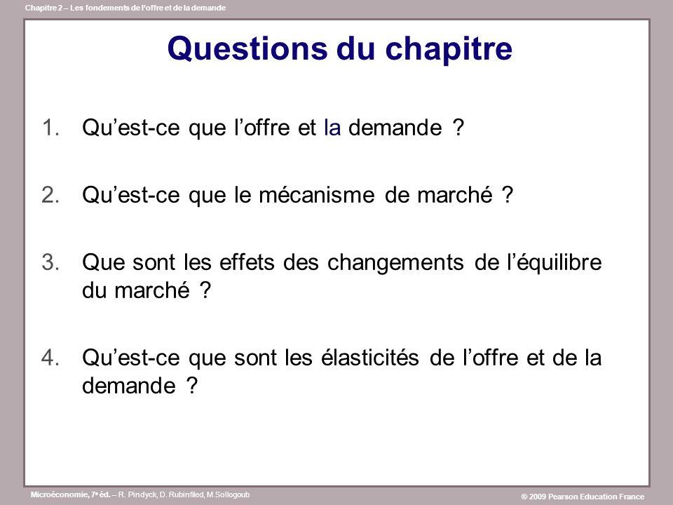 Questions du chapitre Qu'est-ce que l'offre et la demande