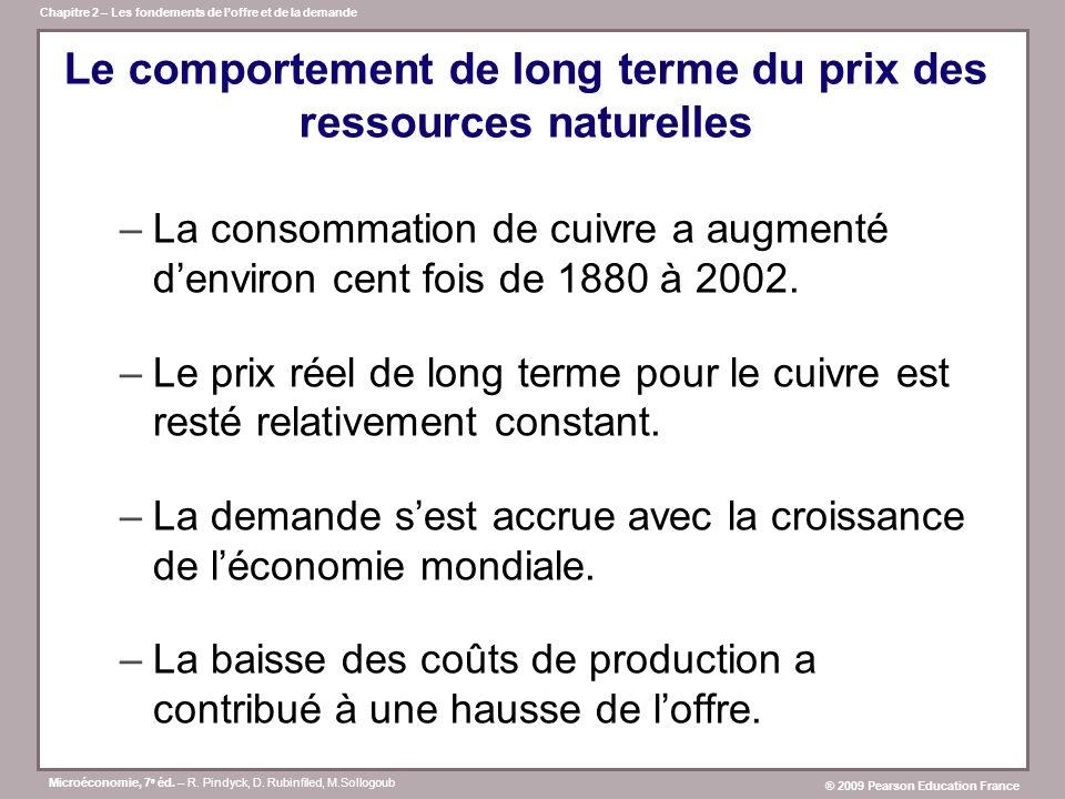 Le comportement de long terme du prix des ressources naturelles