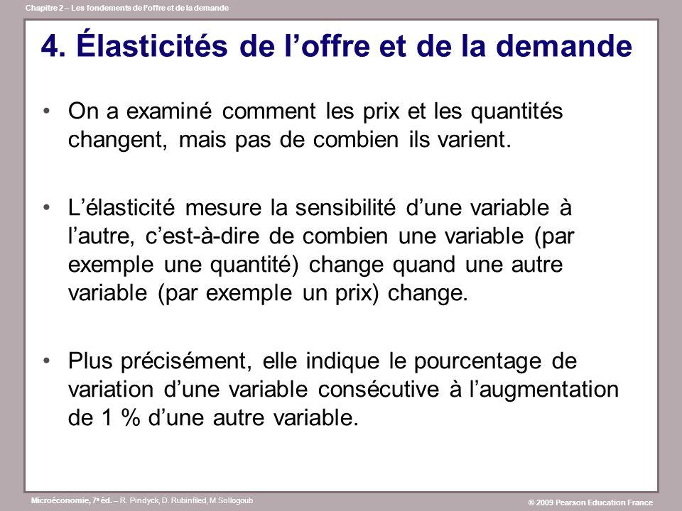 4. Élasticités de l'offre et de la demande