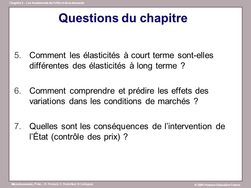 Questions du chapitre Comment les élasticités à court terme sont-elles différentes des élasticités à long terme