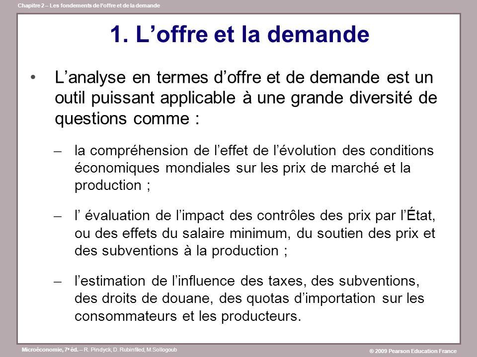 1. L'offre et la demande L'analyse en termes d'offre et de demande est un outil puissant applicable à une grande diversité de questions comme :