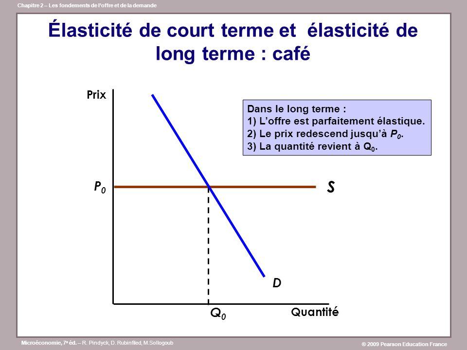 Élasticité de court terme et élasticité de long terme : café