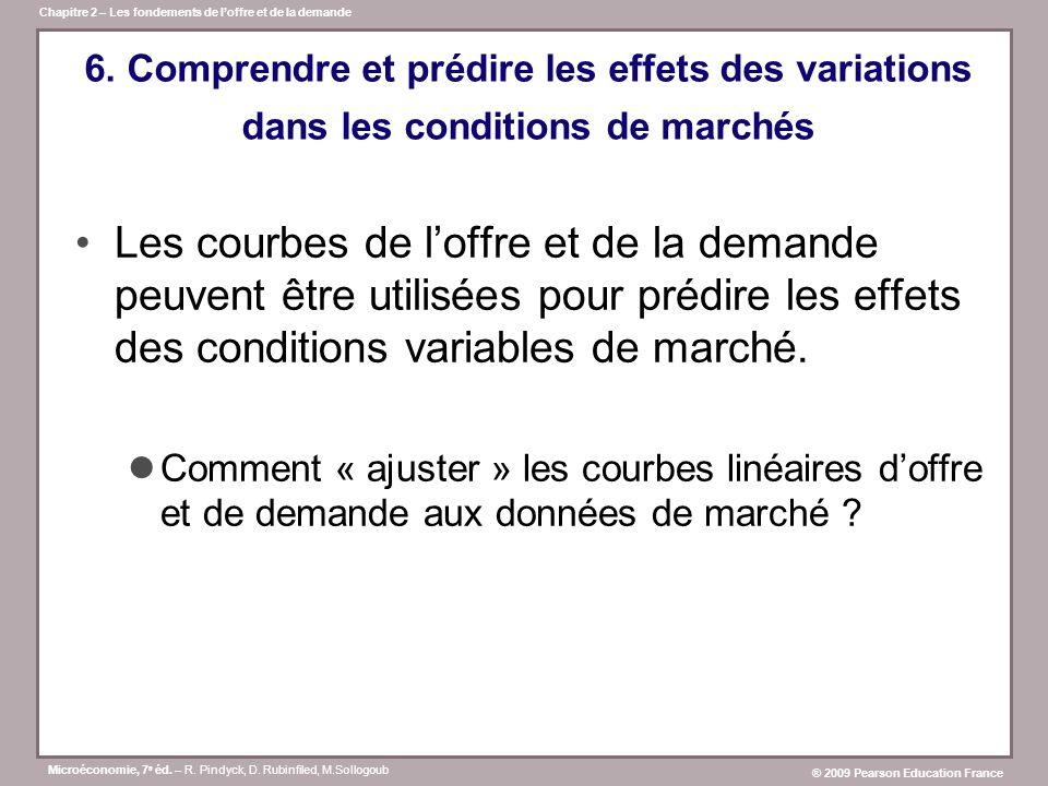 6. Comprendre et prédire les effets des variations dans les conditions de marchés