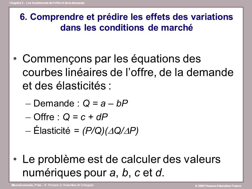 Le problème est de calculer des valeurs numériques pour a, b, c et d.