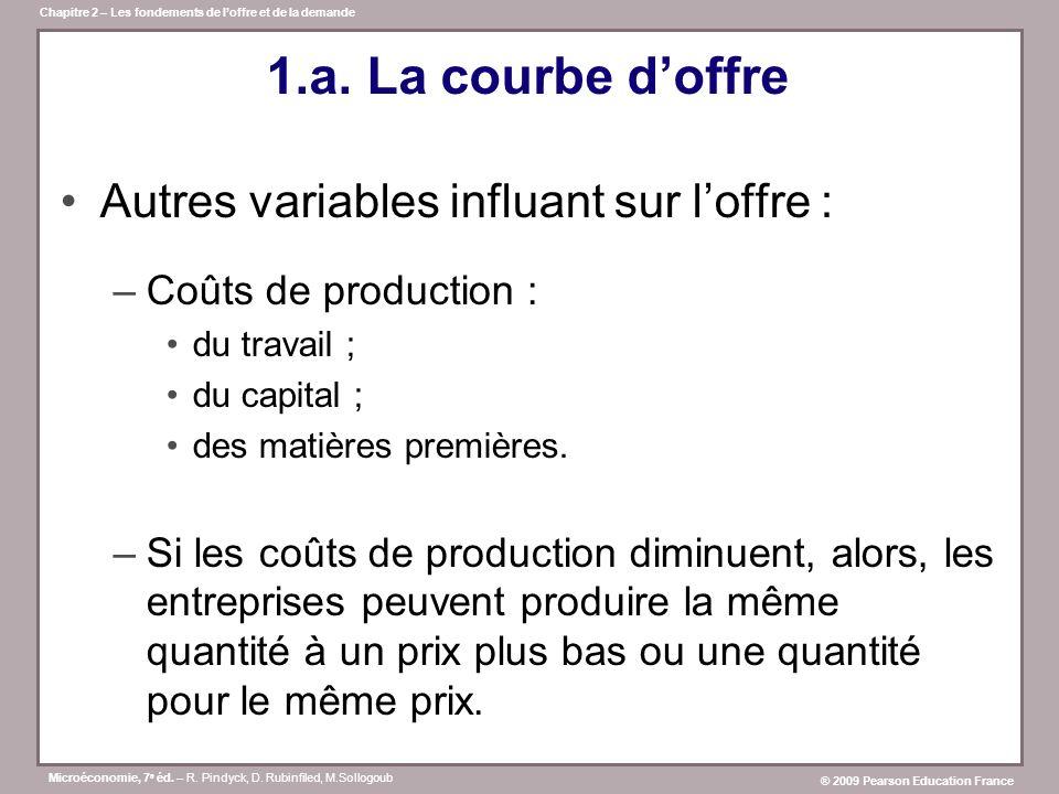 1.a. La courbe d'offre Autres variables influant sur l'offre :