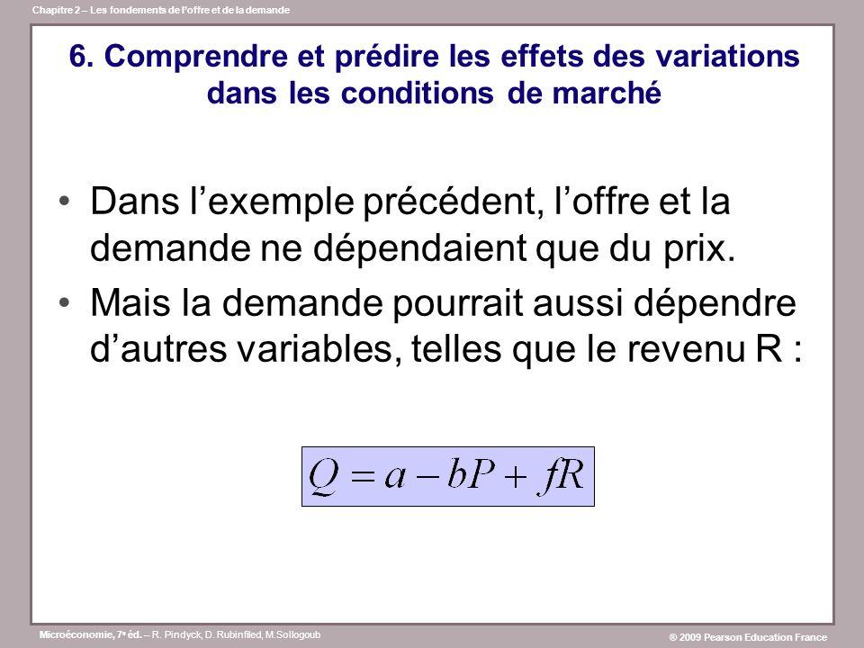 6. Comprendre et prédire les effets des variations dans les conditions de marché