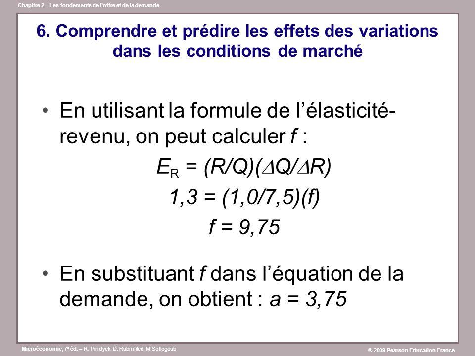 En utilisant la formule de l'élasticité-revenu, on peut calculer f :