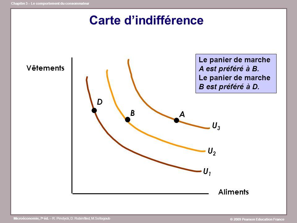 Carte d'indifférence D B A U3 U2 U1 Le panier de marche