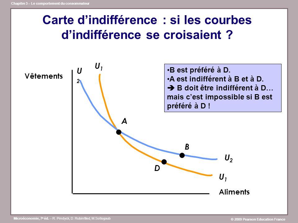 Carte d'indifférence : si les courbes d'indifférence se croisaient