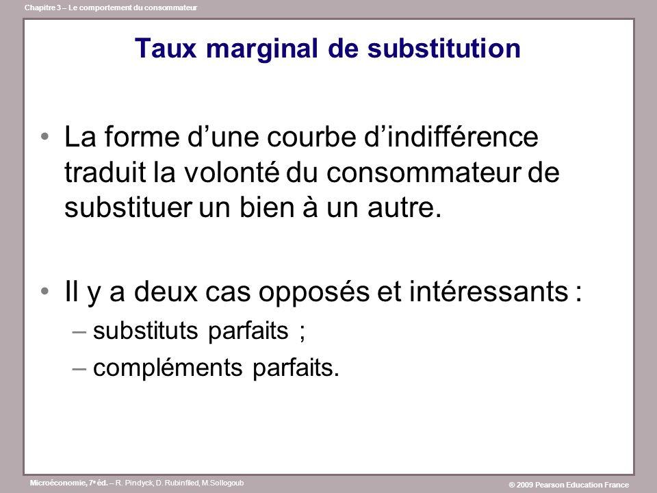 Taux marginal de substitution