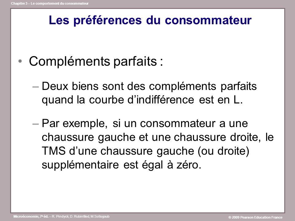 Les préférences du consommateur