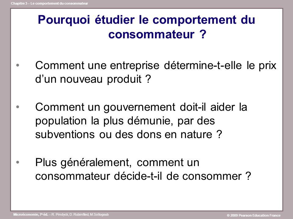 Pourquoi étudier le comportement du consommateur