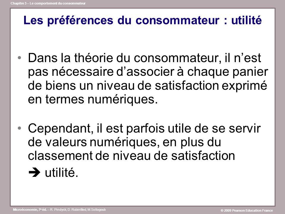 Les préférences du consommateur : utilité