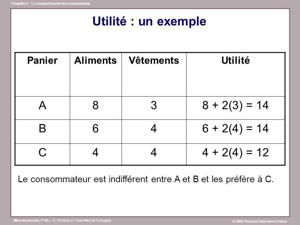 Utilité : un exemple A 8 3 8 + 2(3) = 14 B 6 4 6 + 2(4) = 14 C