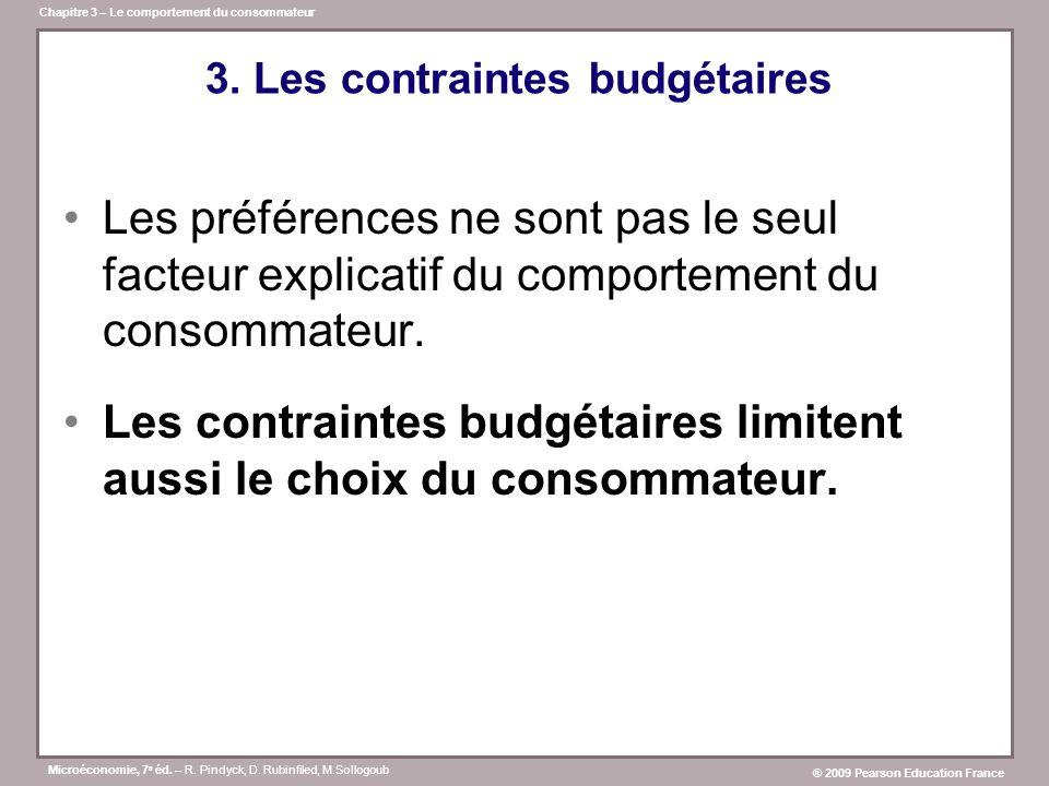 3. Les contraintes budgétaires