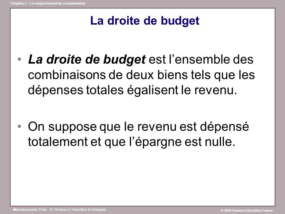 La droite de budget La droite de budget est l'ensemble des combinaisons de deux biens tels que les dépenses totales égalisent le revenu.