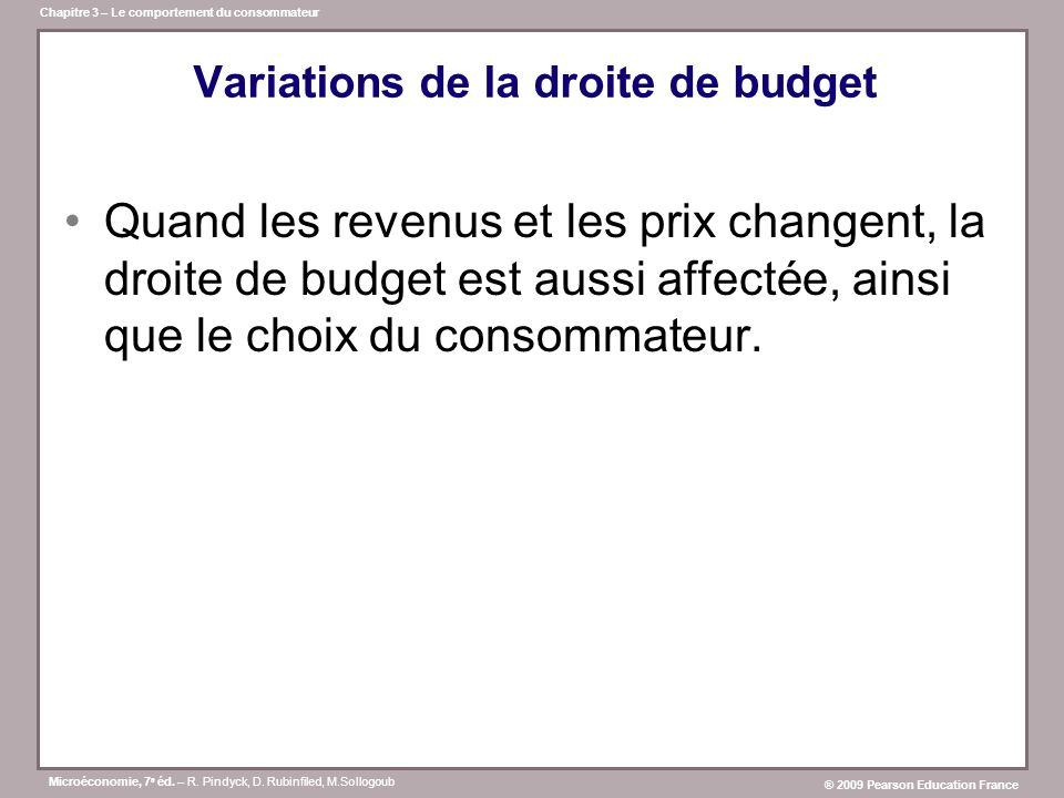 Variations de la droite de budget