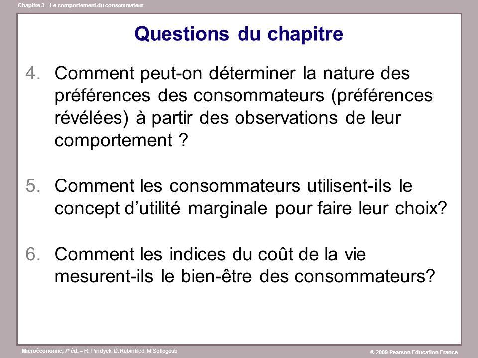 Questions du chapitre