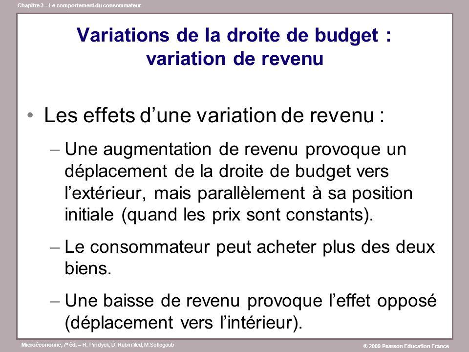 Variations de la droite de budget : variation de revenu