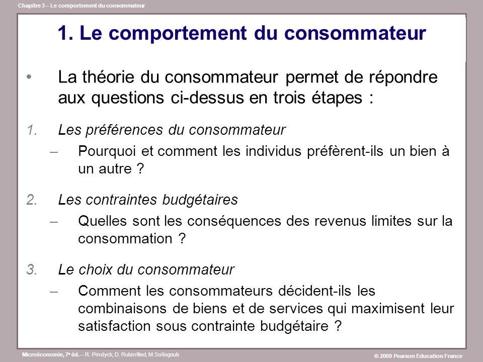 1. Le comportement du consommateur