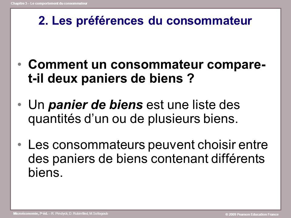2. Les préférences du consommateur