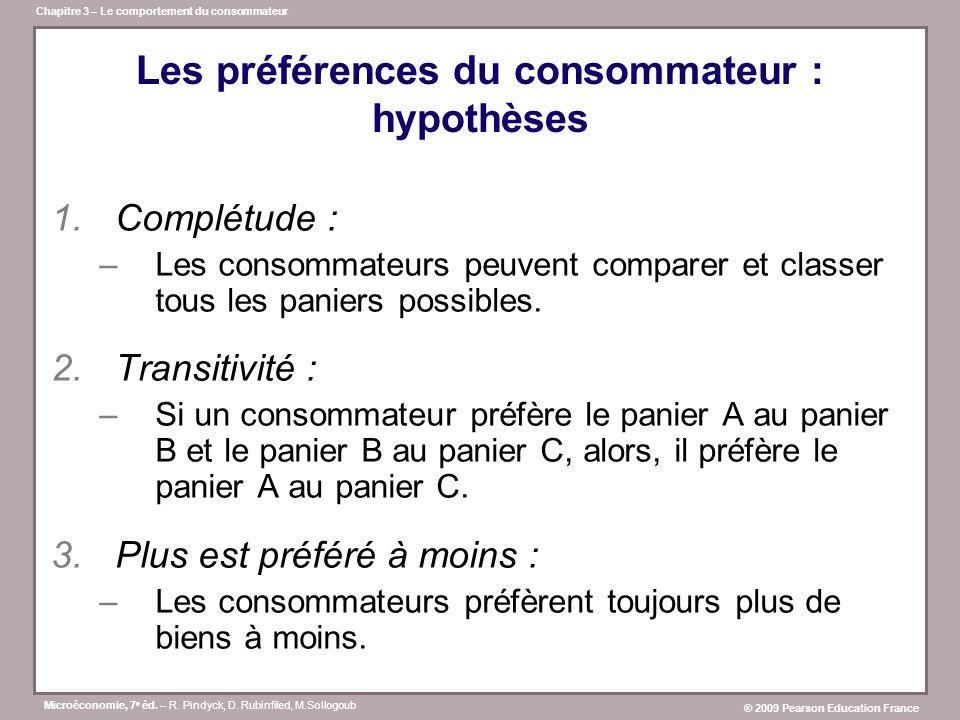 Les préférences du consommateur : hypothèses