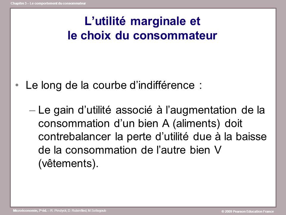 L'utilité marginale et le choix du consommateur