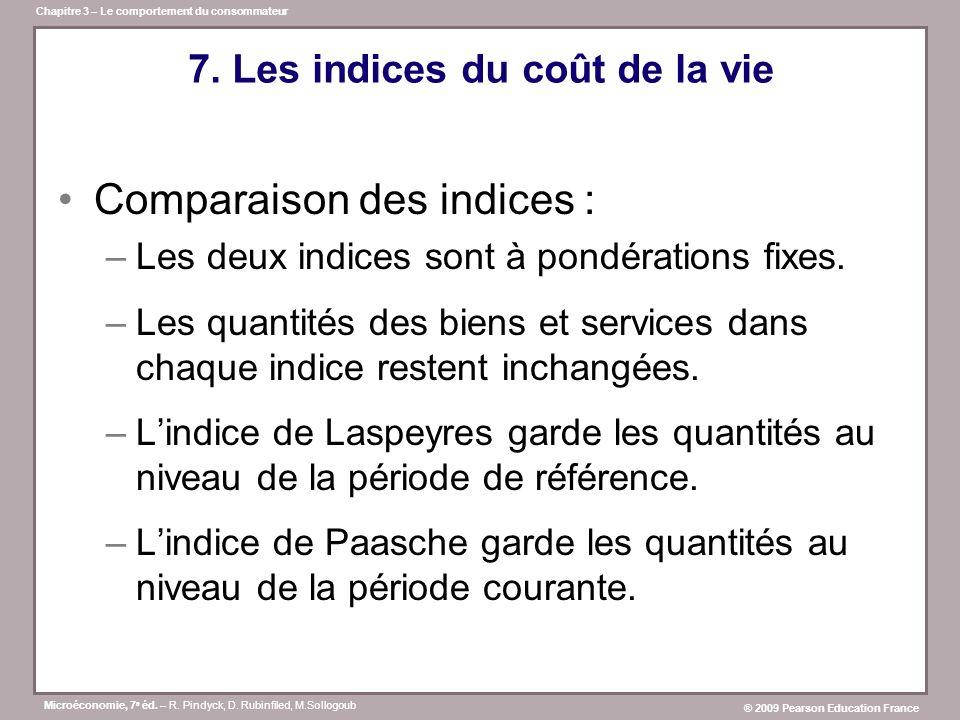 7. Les indices du coût de la vie