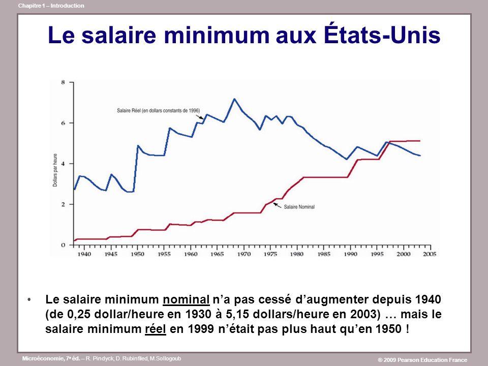 Le salaire minimum aux États-Unis