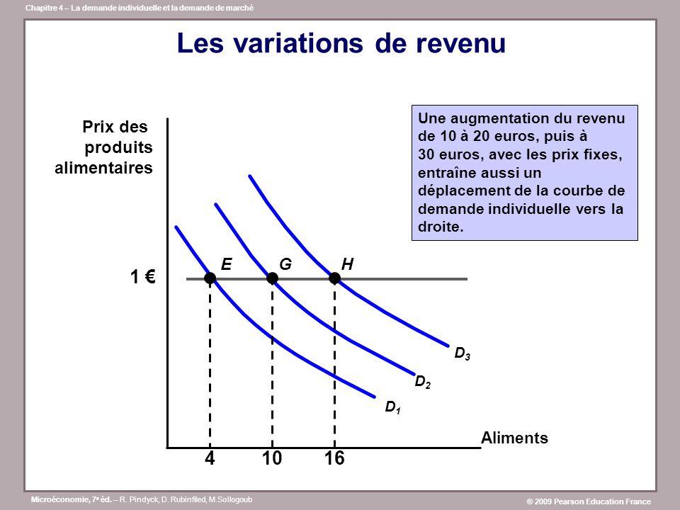 Les variations de revenu