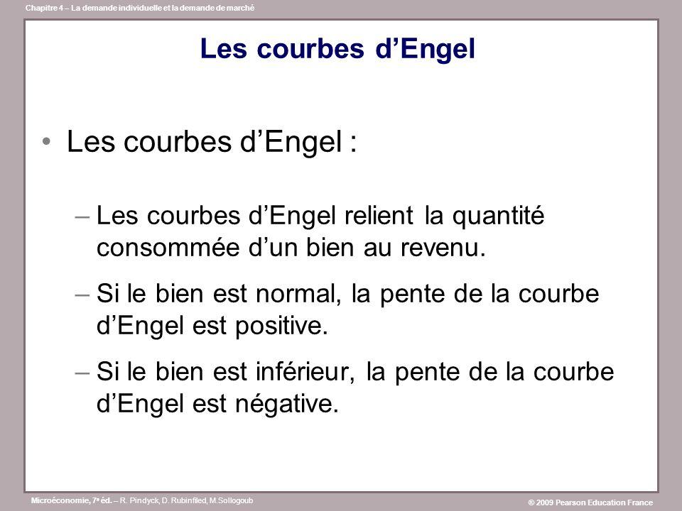 Les courbes d'Engel : Les courbes d'Engel