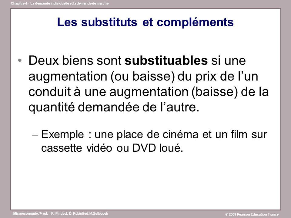 Les substituts et compléments