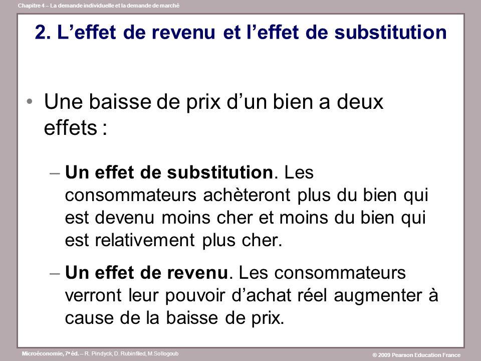 2. L'effet de revenu et l'effet de substitution