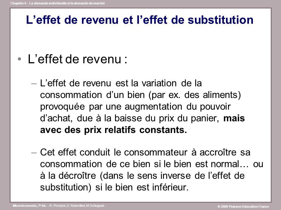L'effet de revenu et l'effet de substitution