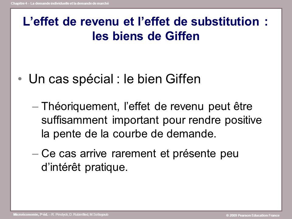 L'effet de revenu et l'effet de substitution : les biens de Giffen