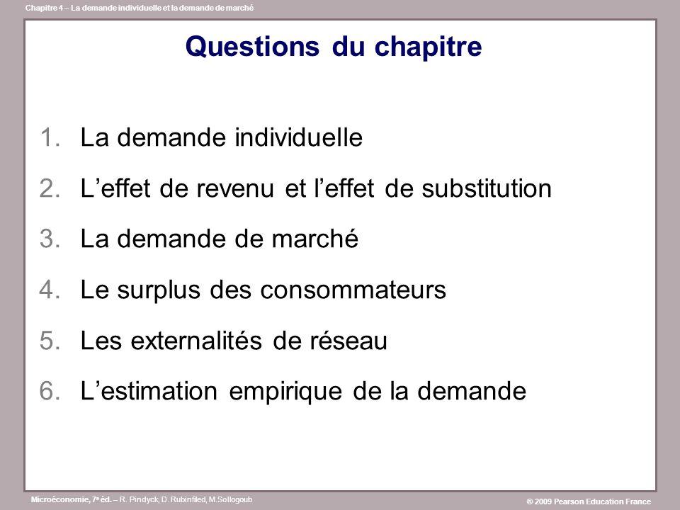 Questions du chapitre La demande individuelle