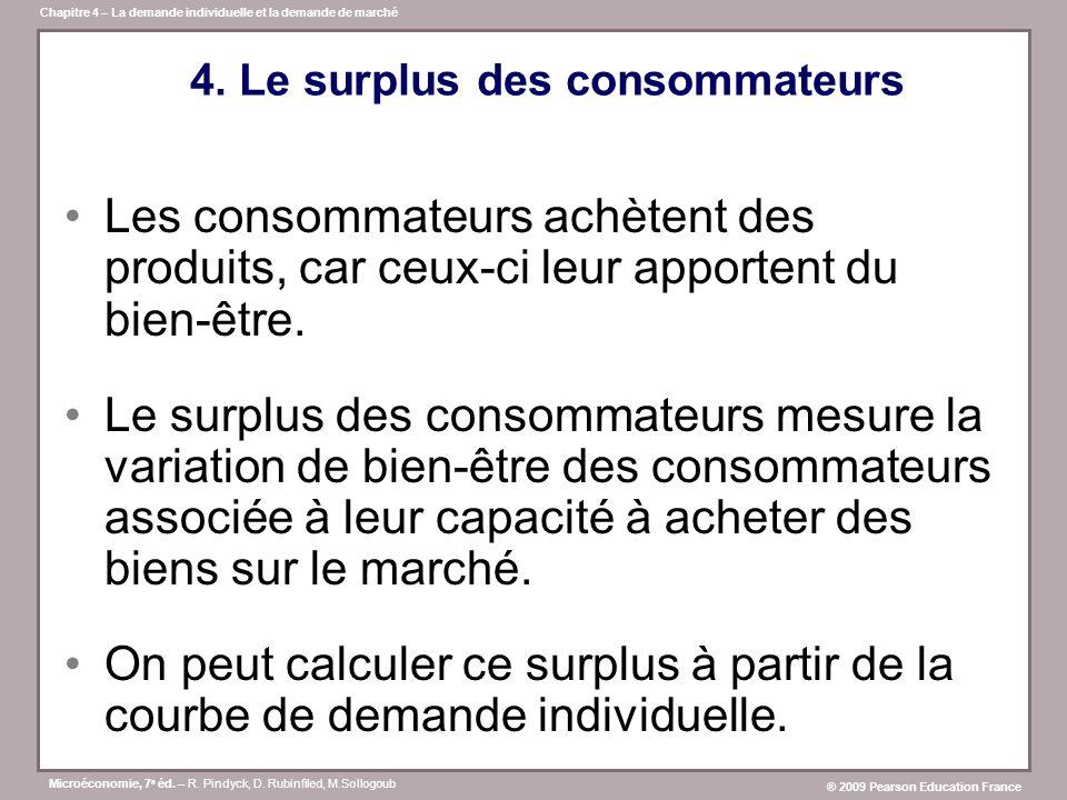 4. Le surplus des consommateurs