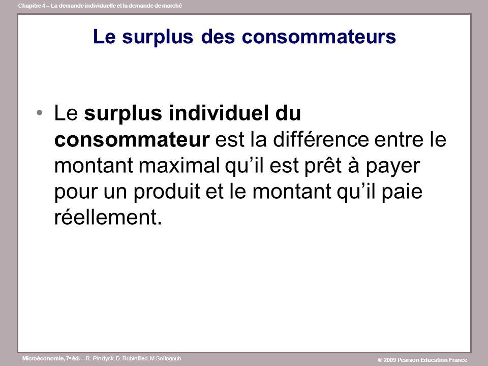 Le surplus des consommateurs