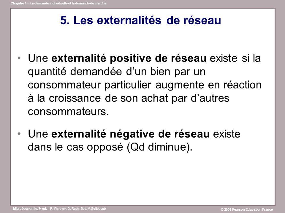 5. Les externalités de réseau