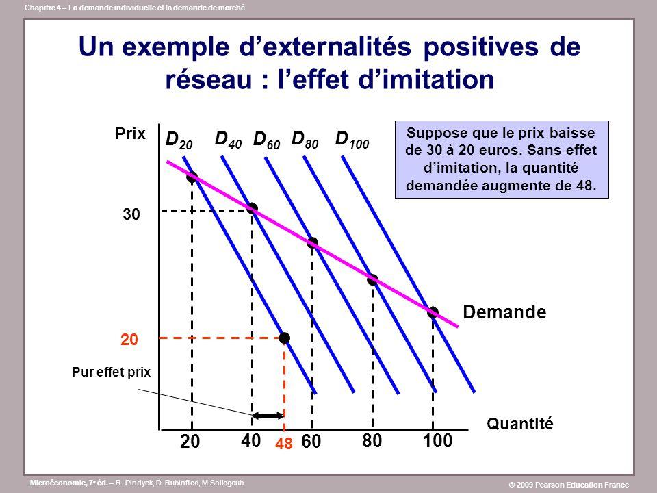 Un exemple d'externalités positives de réseau : l'effet d'imitation