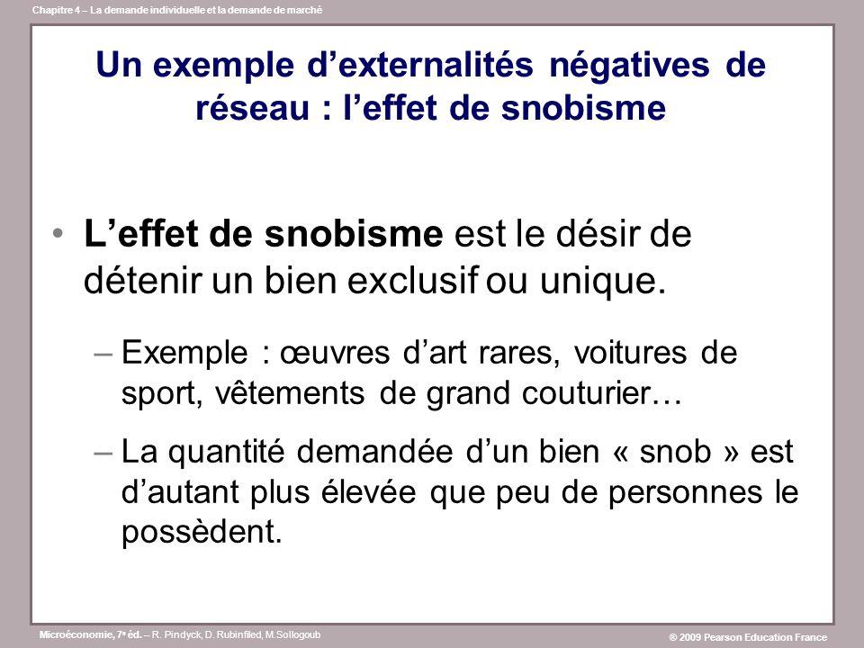 Un exemple d'externalités négatives de réseau : l'effet de snobisme