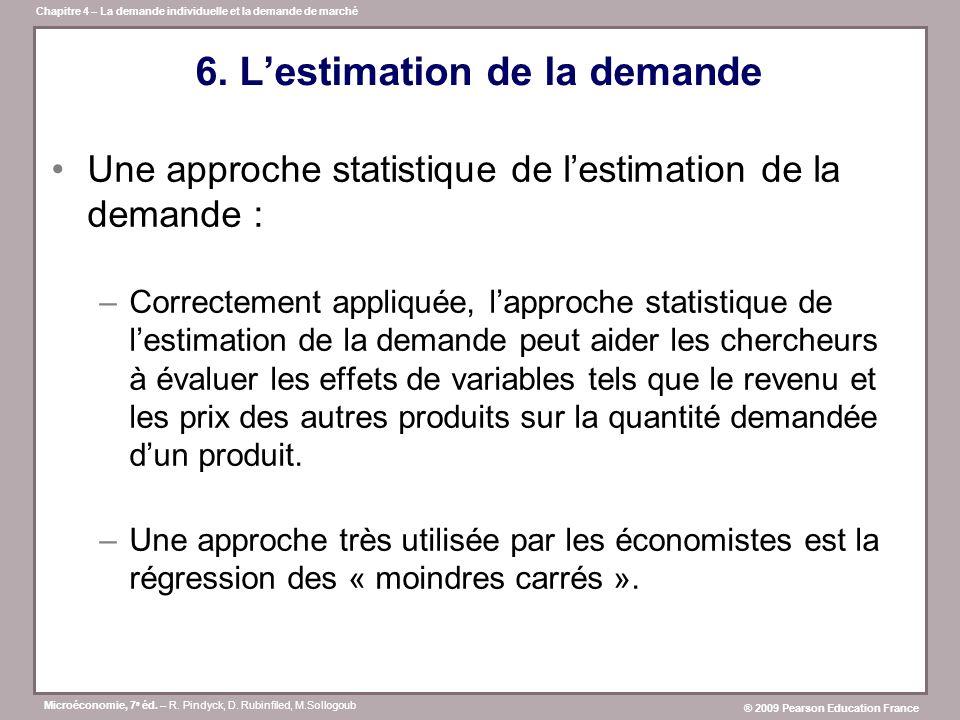 6. L'estimation de la demande
